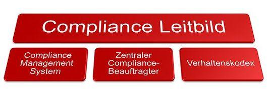Compliance-Leitbild BKB GmbH